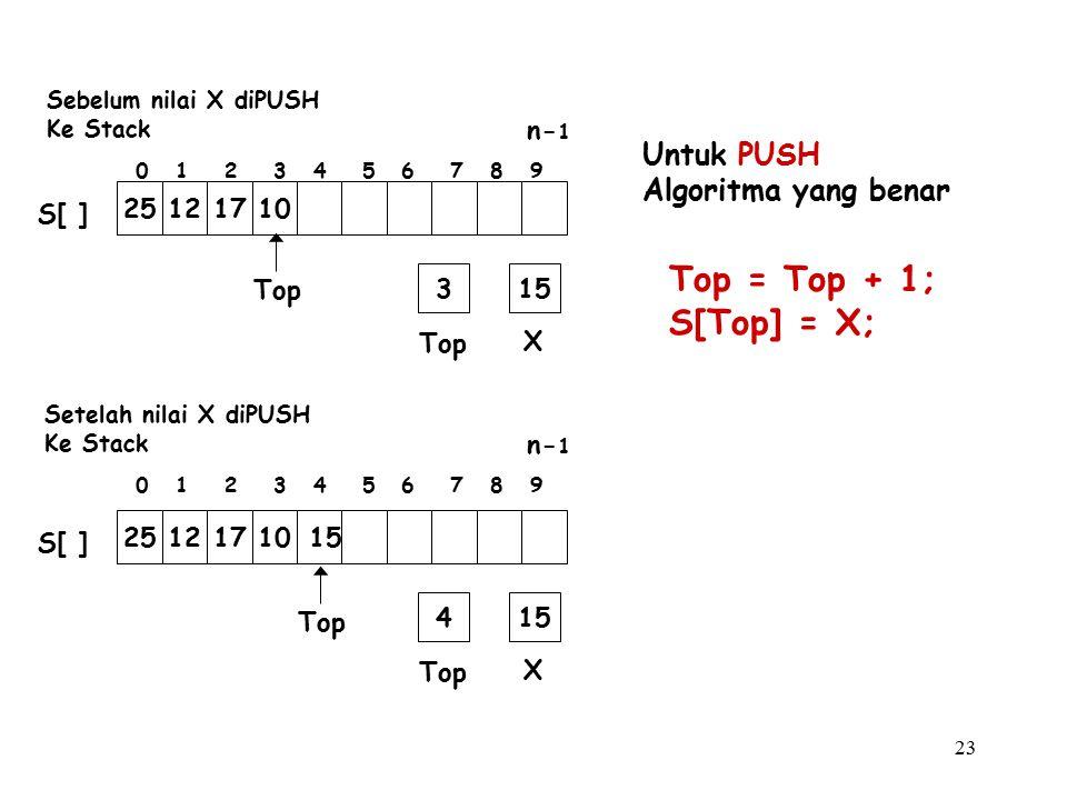 Top = Top + 1; S[Top] = X; Untuk PUSH Algoritma yang benar Top X 3 15